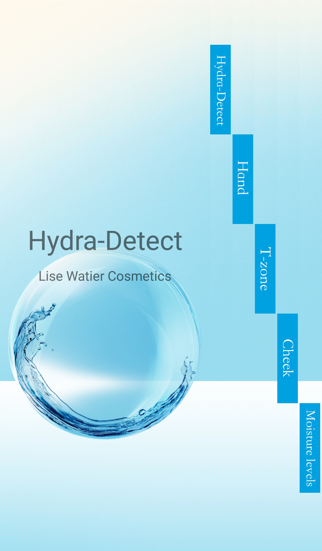 Lise Watier HydraForce Hydra-Protective Comforting Creme Hydrating Moisturizer Review and Experience Hydra-Detect App Skin Moisture Hydrating Levels